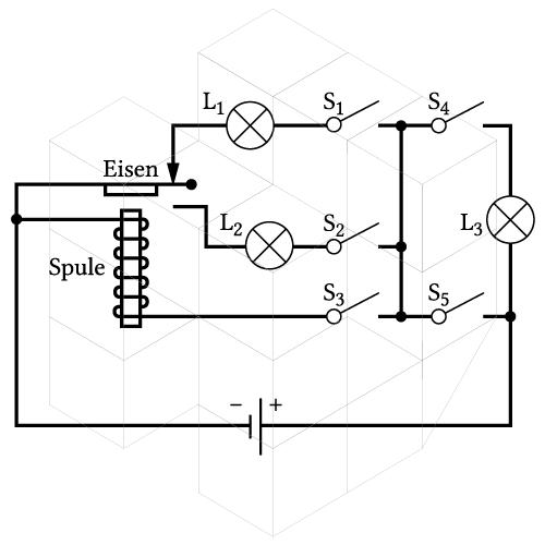 Beispiel Stromkreis(© Westermann Gruppe)